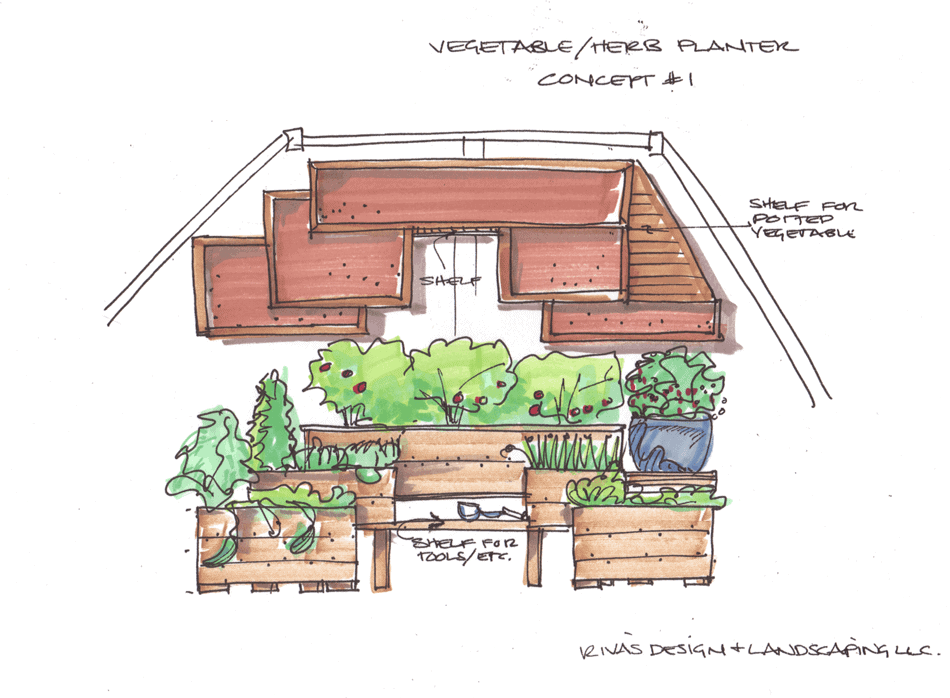 Garden box design home of home design for Home garden box design